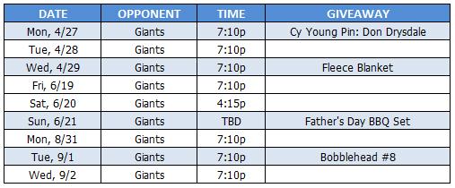 Dodgers vs Giants Tickets Dodger Stadium