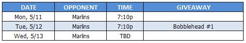 Dodgers vs Marlins Tickets Dodger Stadium