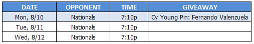 Dodgers vs Nationals Tickets