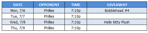 Dodgers vs Phillies Tickets