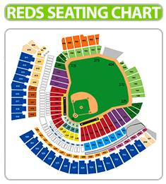 Cincinnati Reds Seating Chart