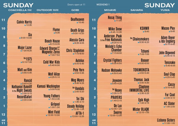 Coachella Set Times Sunday